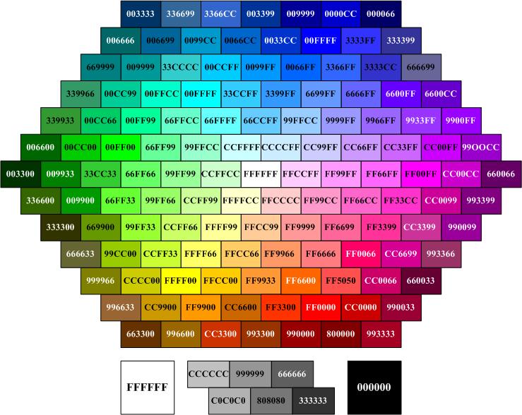 Палитра кодировок цвета
